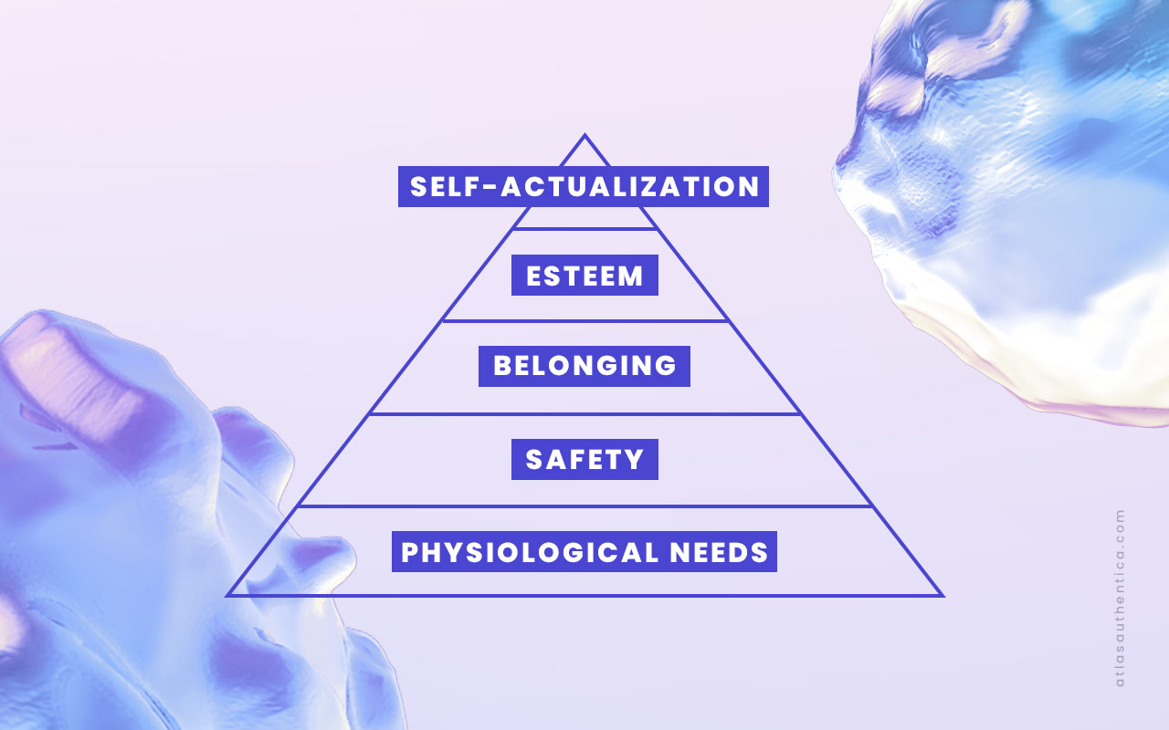 Psychology of Branding: Maslow's hierarchy of needs