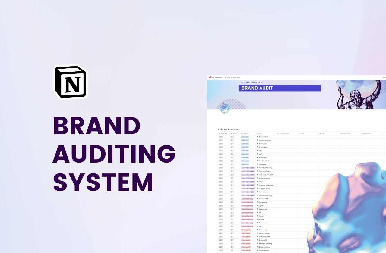 Brand auditing