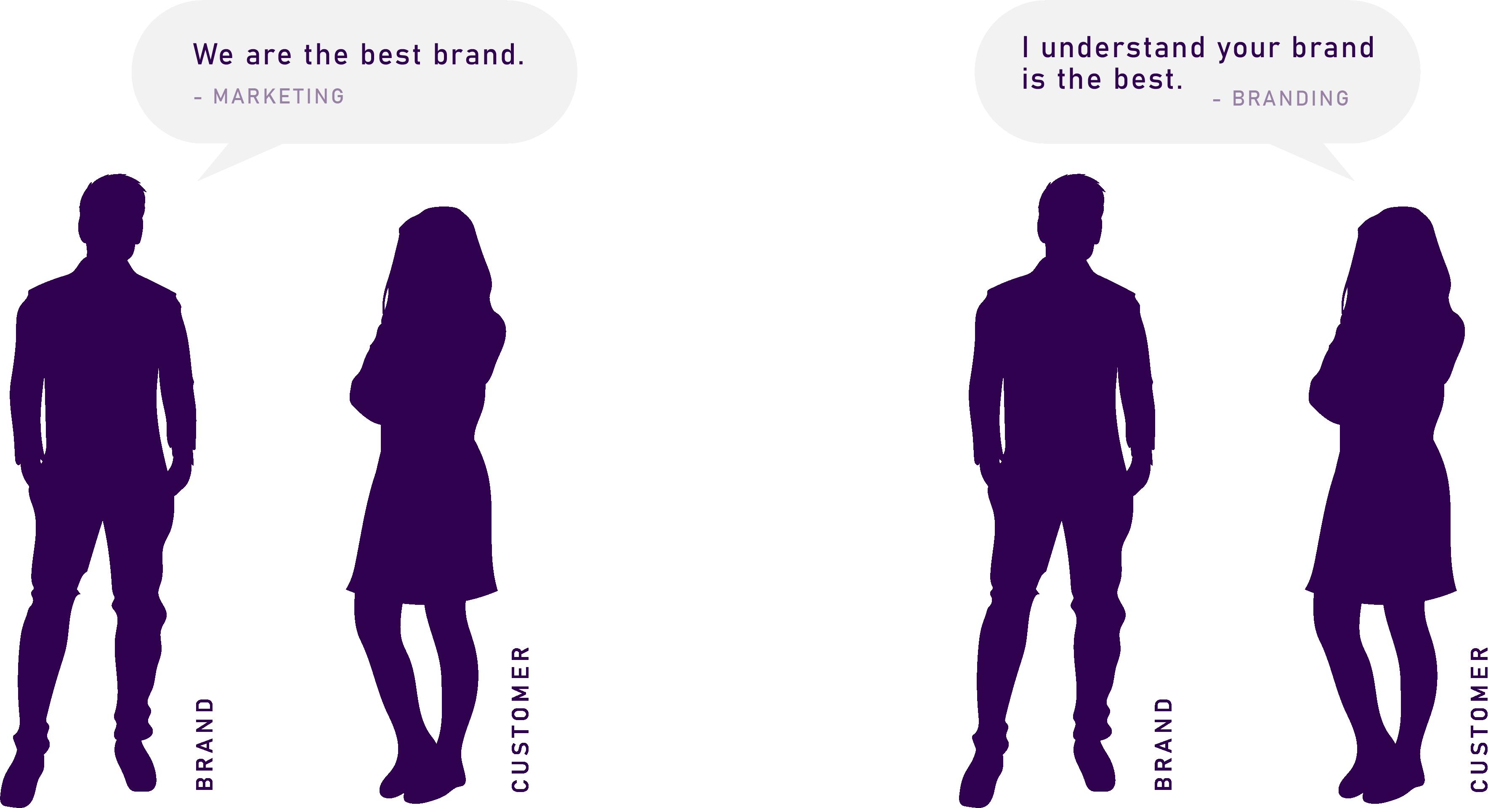 branding vs. marketing